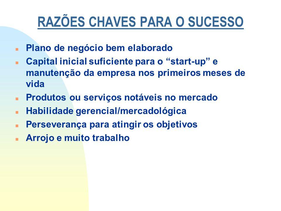 RAZÕES CHAVES PARA O SUCESSO