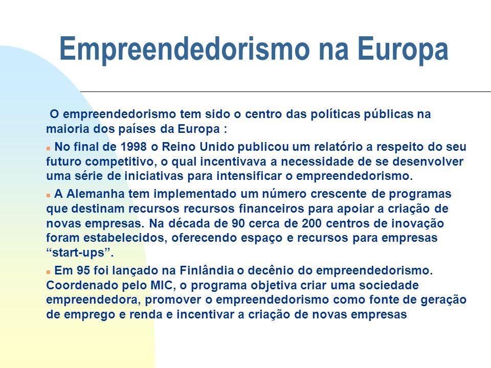Empreendedorismo na Europa