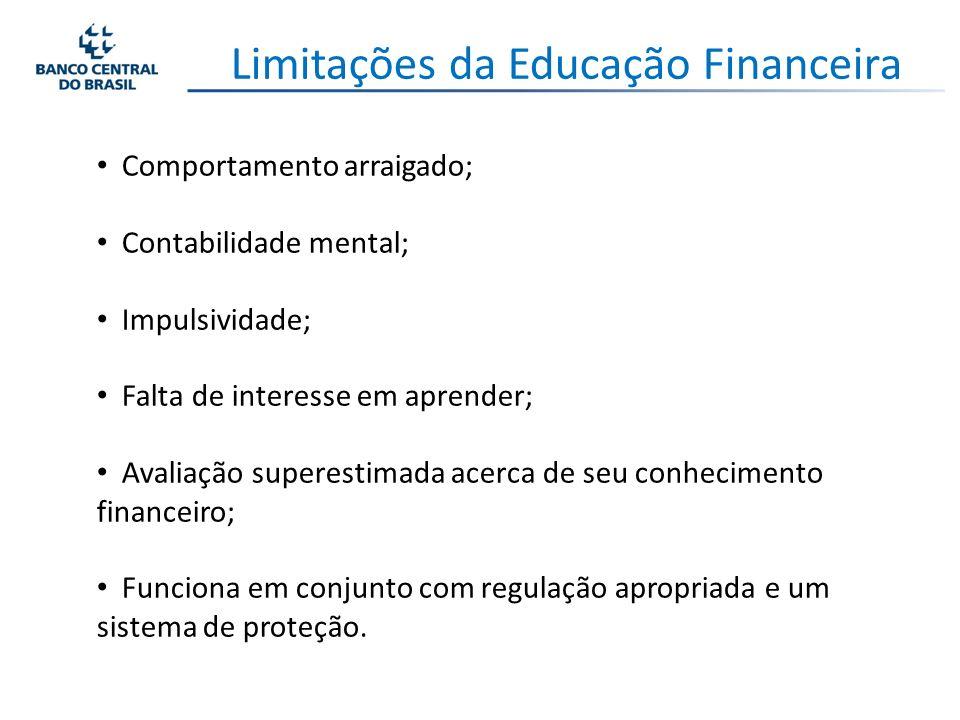 Limitações da Educação Financeira