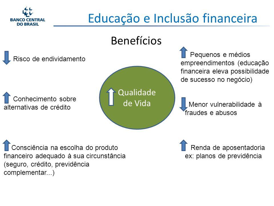 Educação e Inclusão financeira