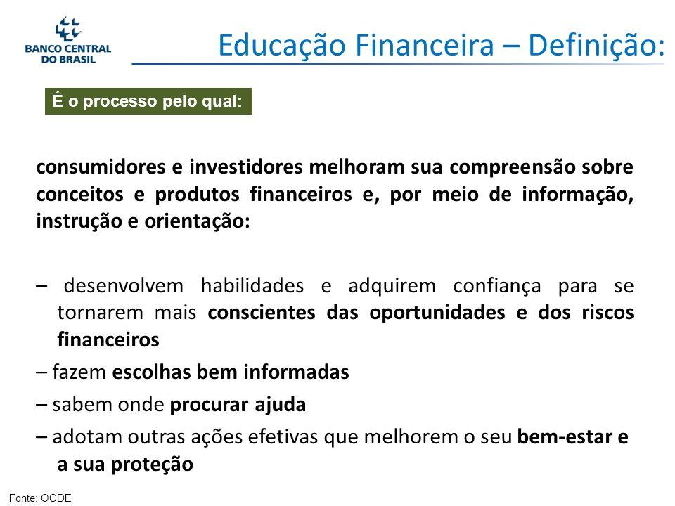 Educação Financeira – Definição: