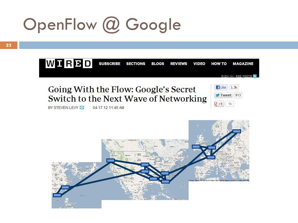 OpenFlow @ Google Arquitetura de Redes de Computadores (2013.1)