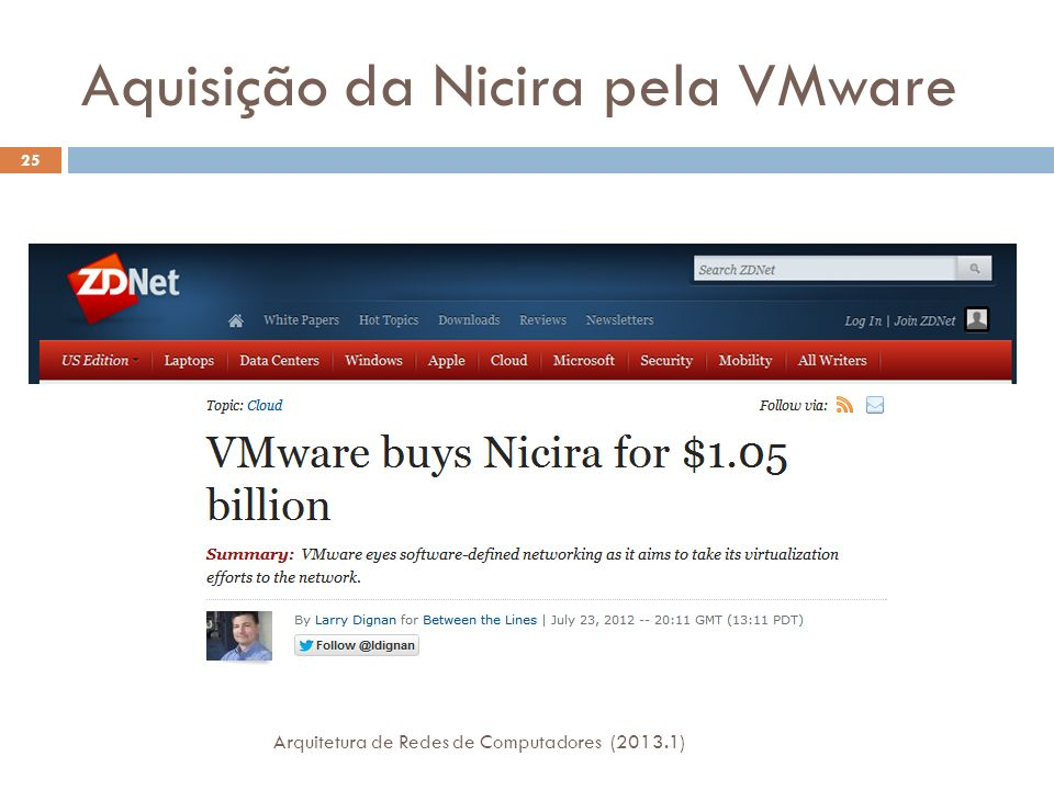 Aquisição da Nicira pela VMware