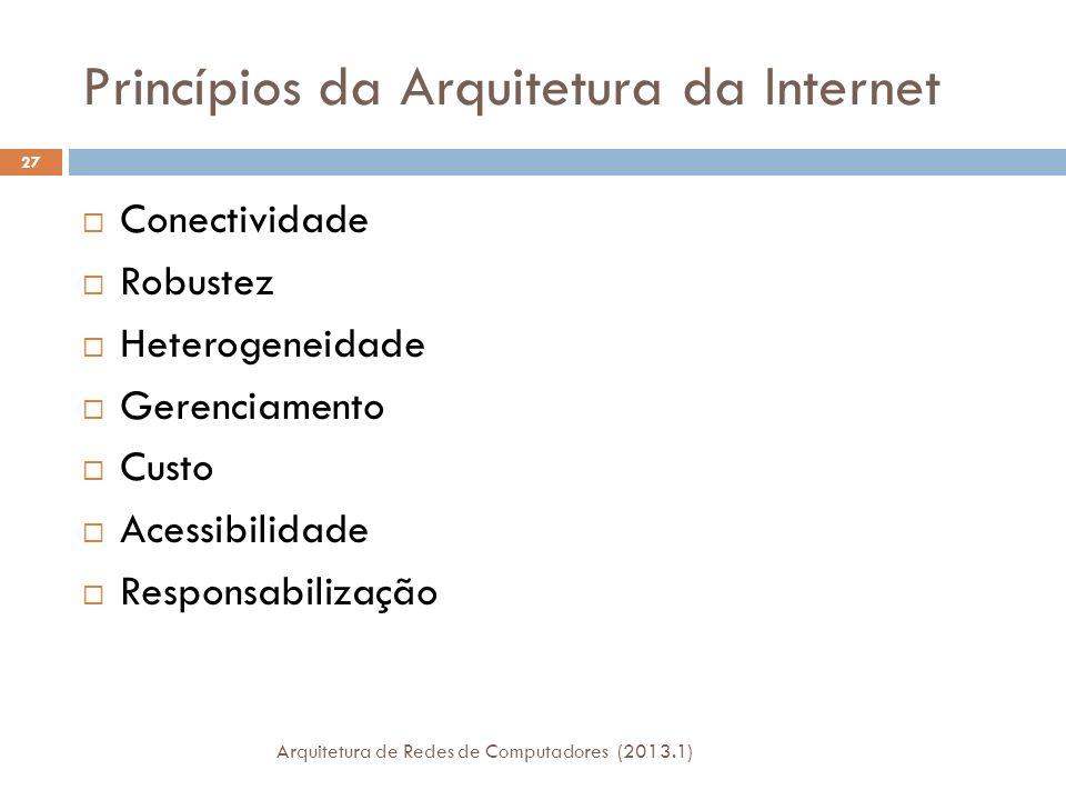 Princípios da Arquitetura da Internet