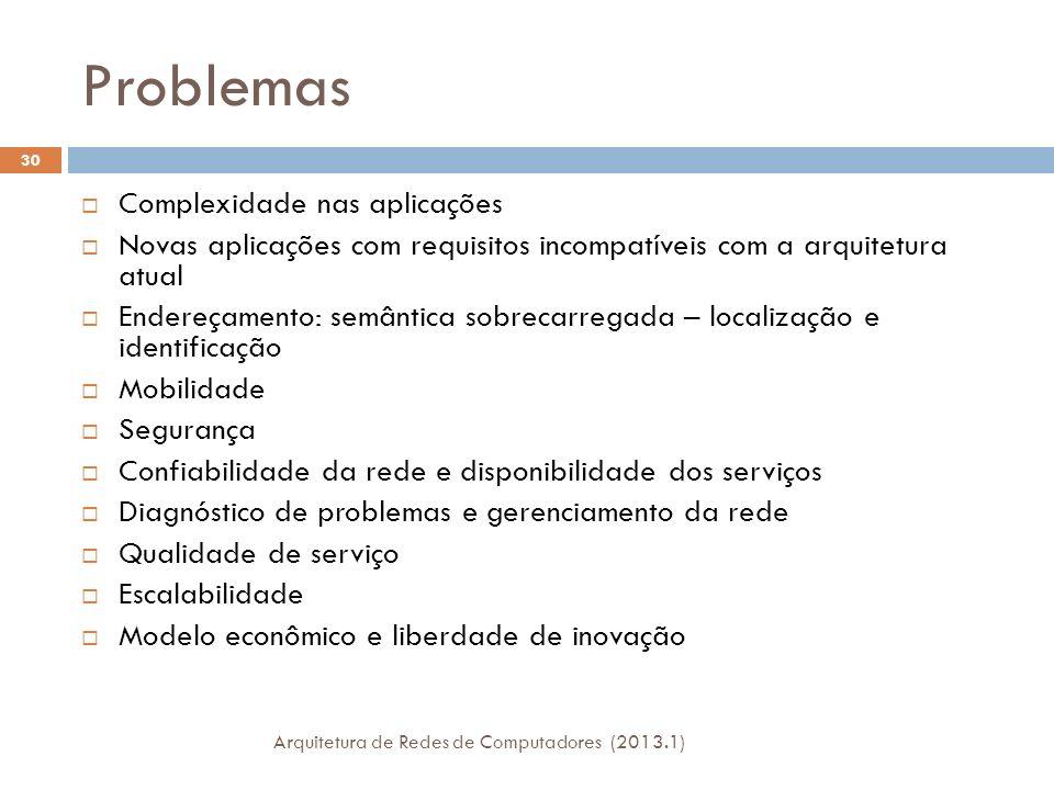 Problemas Complexidade nas aplicações