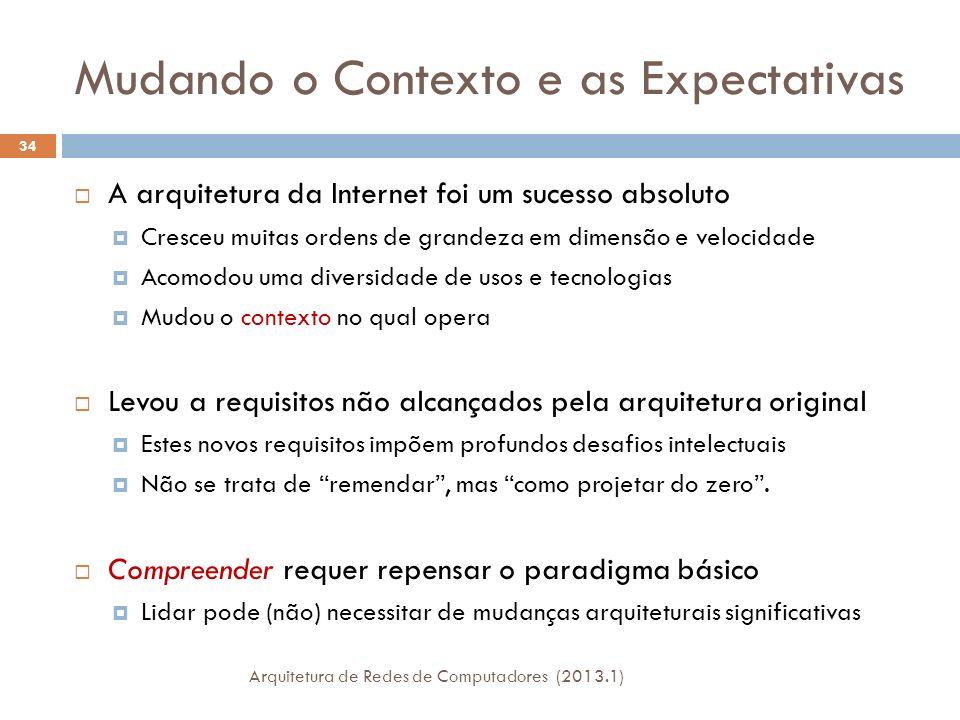Mudando o Contexto e as Expectativas