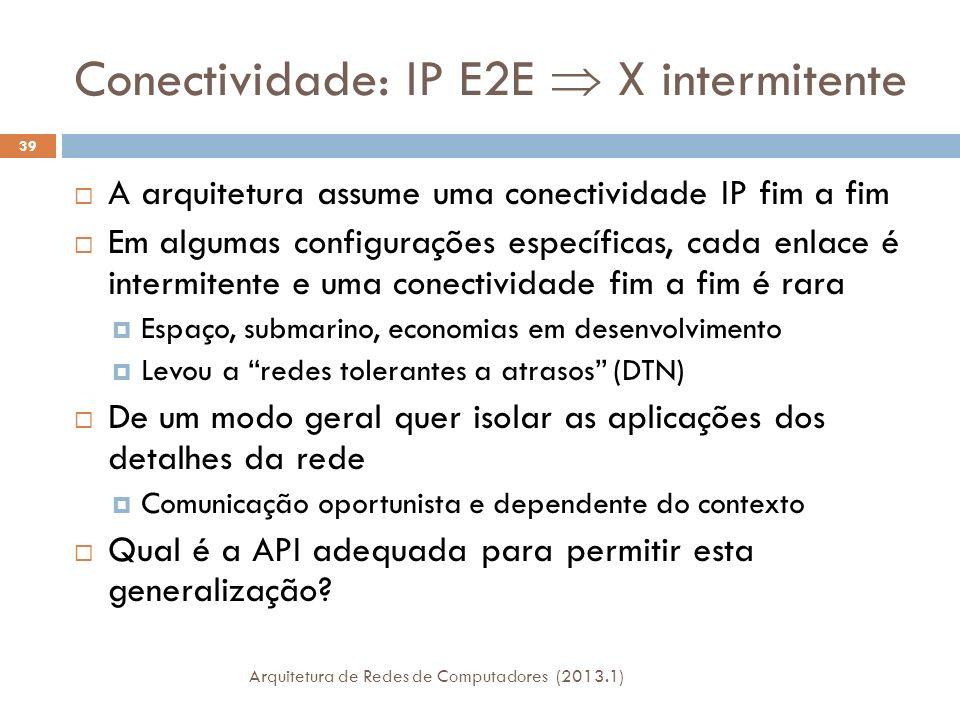 Conectividade: IP E2E  X intermitente