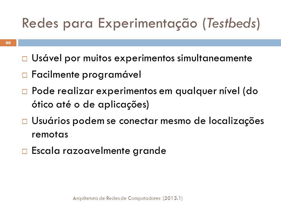 Redes para Experimentação (Testbeds)