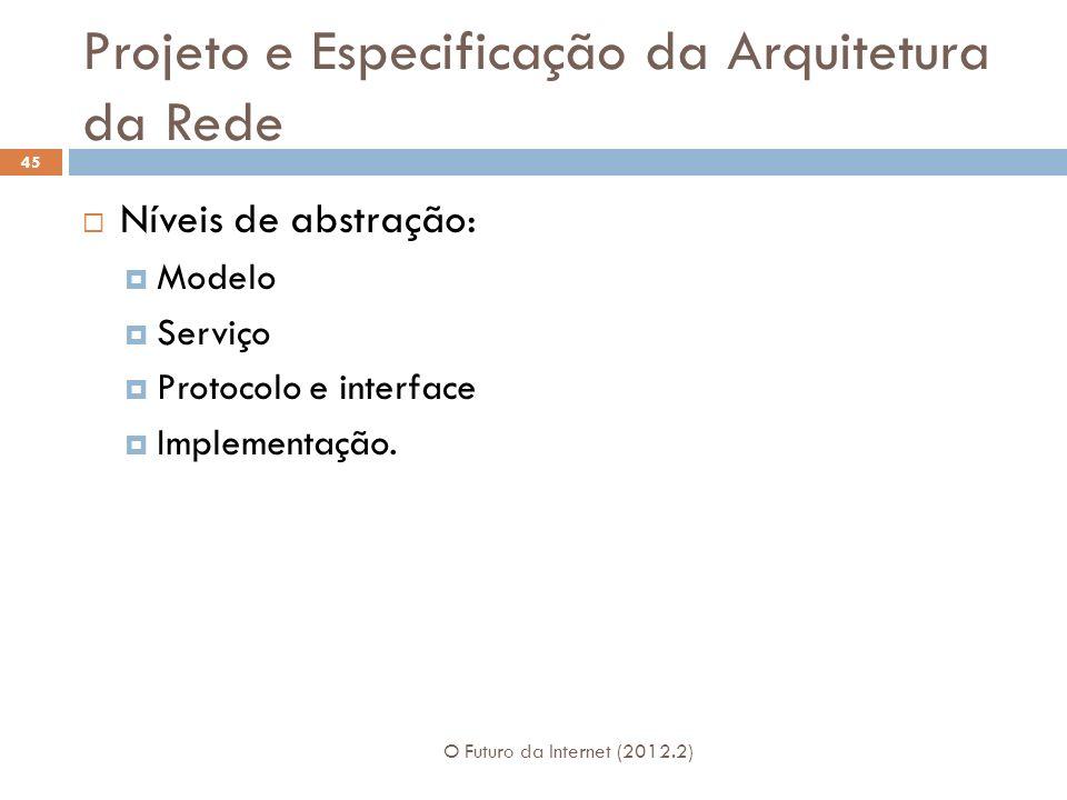 Projeto e Especificação da Arquitetura da Rede