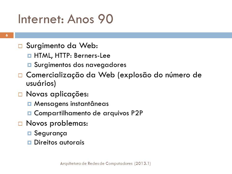 Internet: Anos 90 Surgimento da Web: