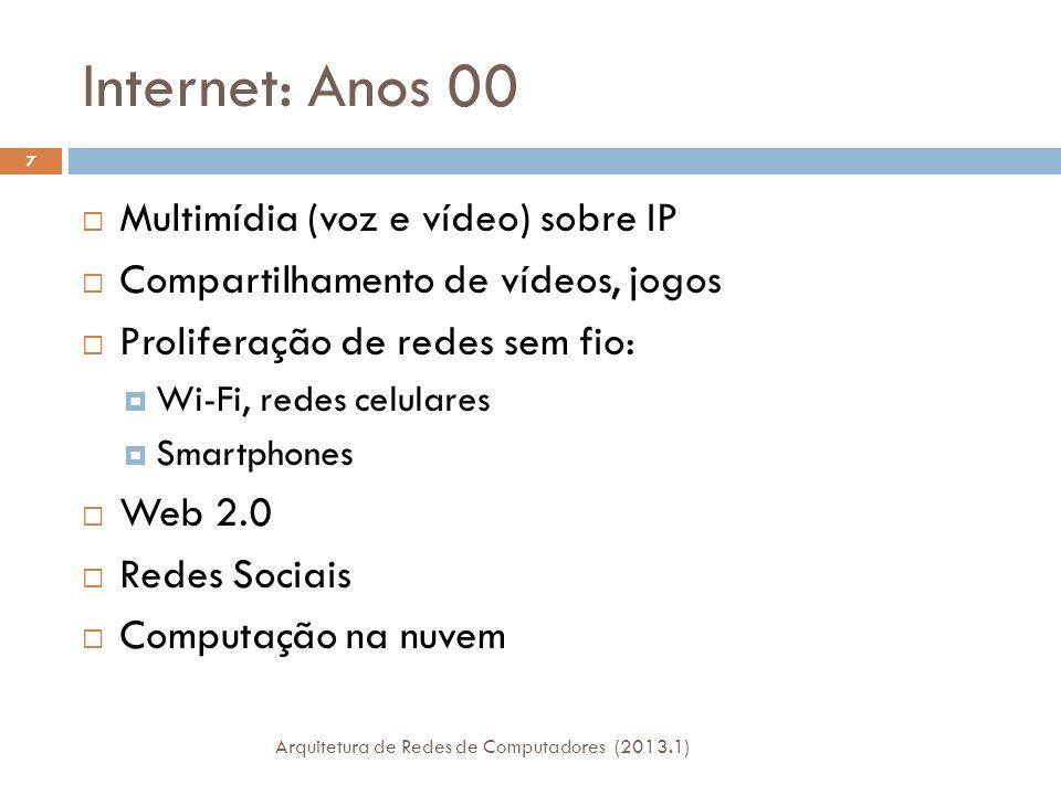 Internet: Anos 00 Multimídia (voz e vídeo) sobre IP