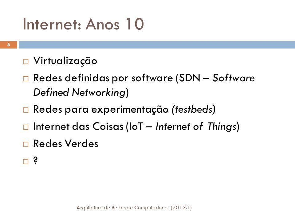Internet: Anos 10 Virtualização