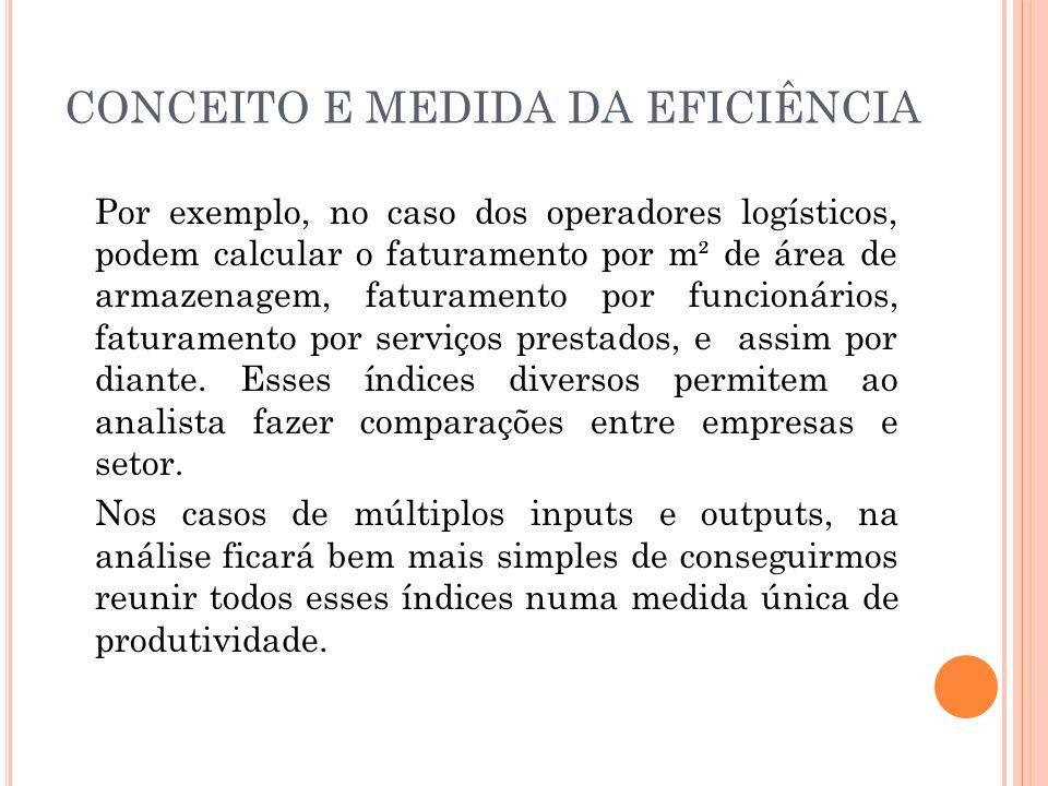 CONCEITO E MEDIDA DA EFICIÊNCIA