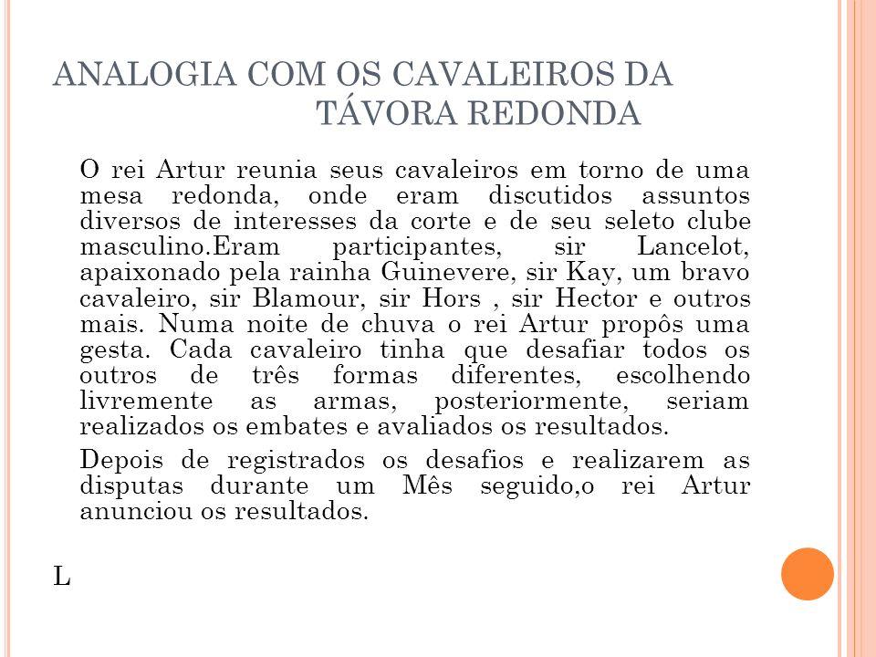 ANALOGIA COM OS CAVALEIROS DA TÁVORA REDONDA