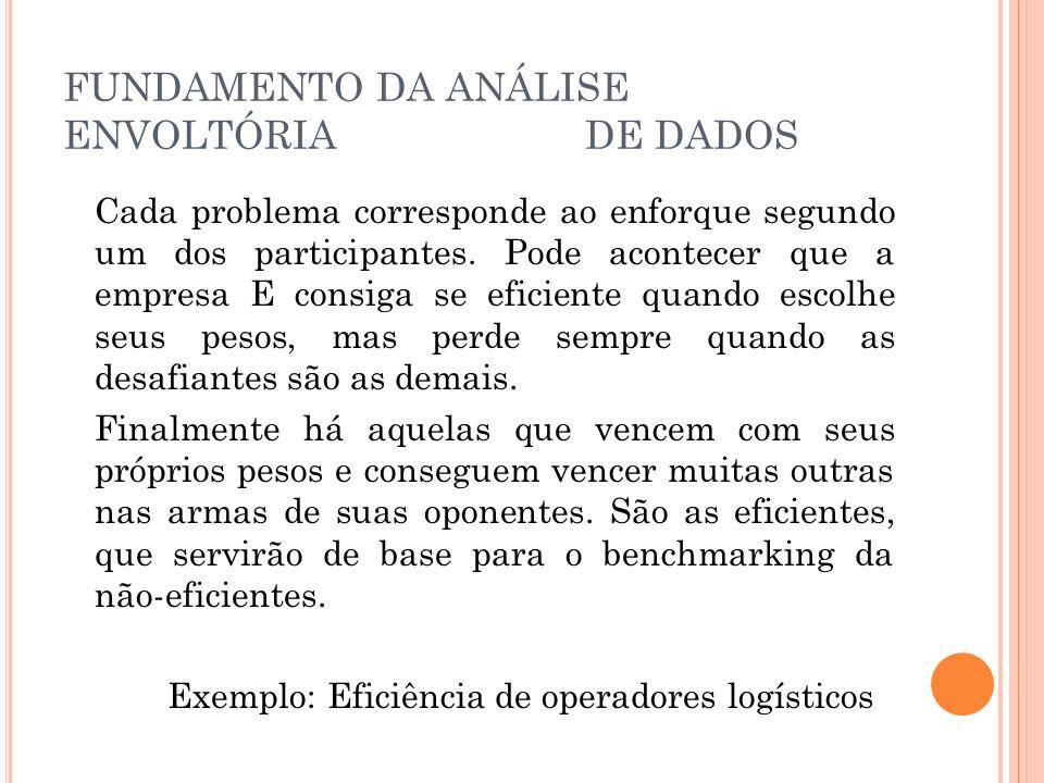 FUNDAMENTO DA ANÁLISE ENVOLTÓRIA DE DADOS