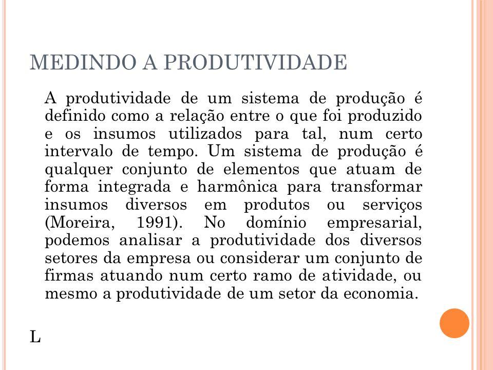 MEDINDO A PRODUTIVIDADE