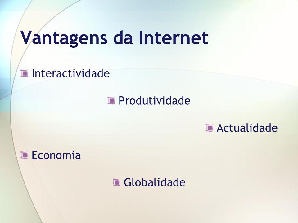 Vantagens da Internet Interactividade Produtividade Actualidade