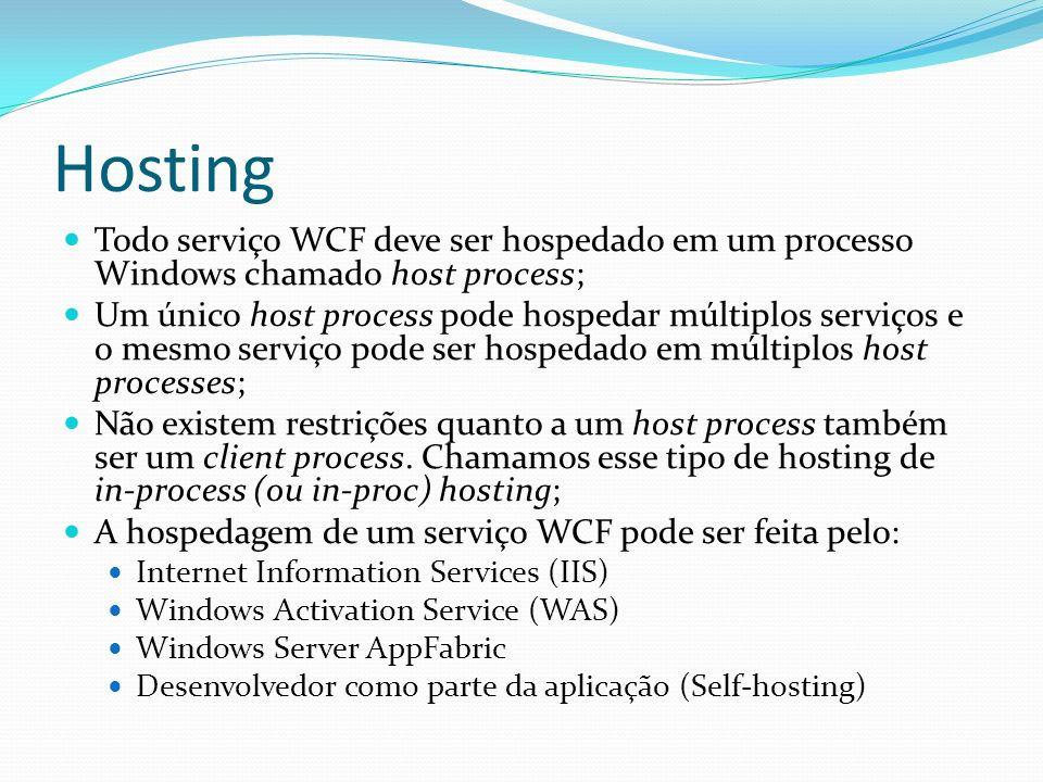Hosting Todo serviço WCF deve ser hospedado em um processo Windows chamado host process;