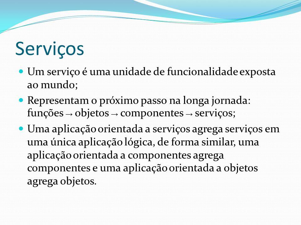 Serviços Um serviço é uma unidade de funcionalidade exposta ao mundo;