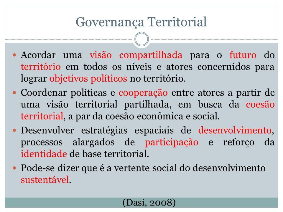 Governança Territorial