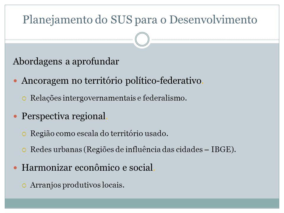 Planejamento do SUS para o Desenvolvimento