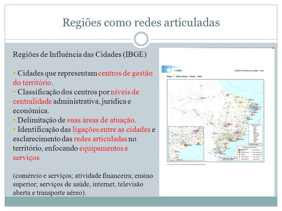 Regiões como redes articuladas