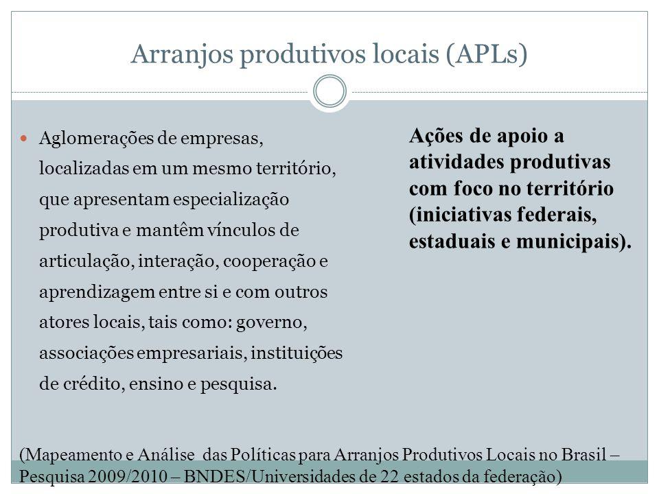 Arranjos produtivos locais (APLs)