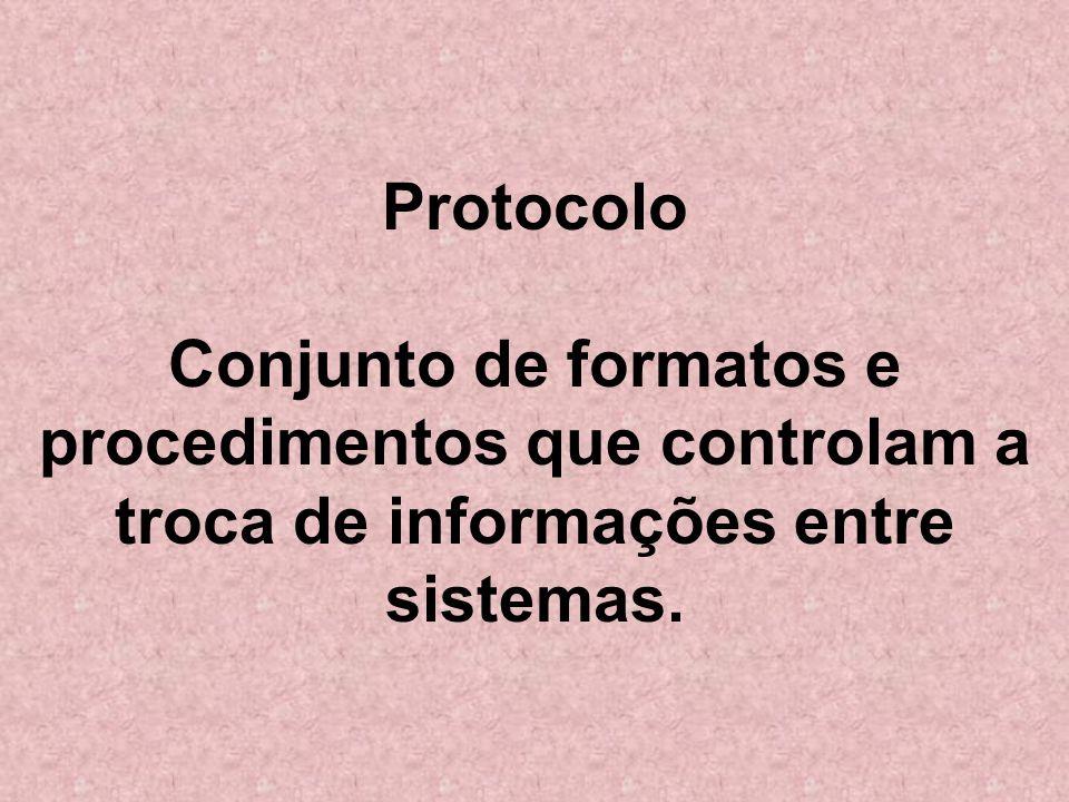 Protocolo Conjunto de formatos e procedimentos que controlam a troca de informações entre sistemas.
