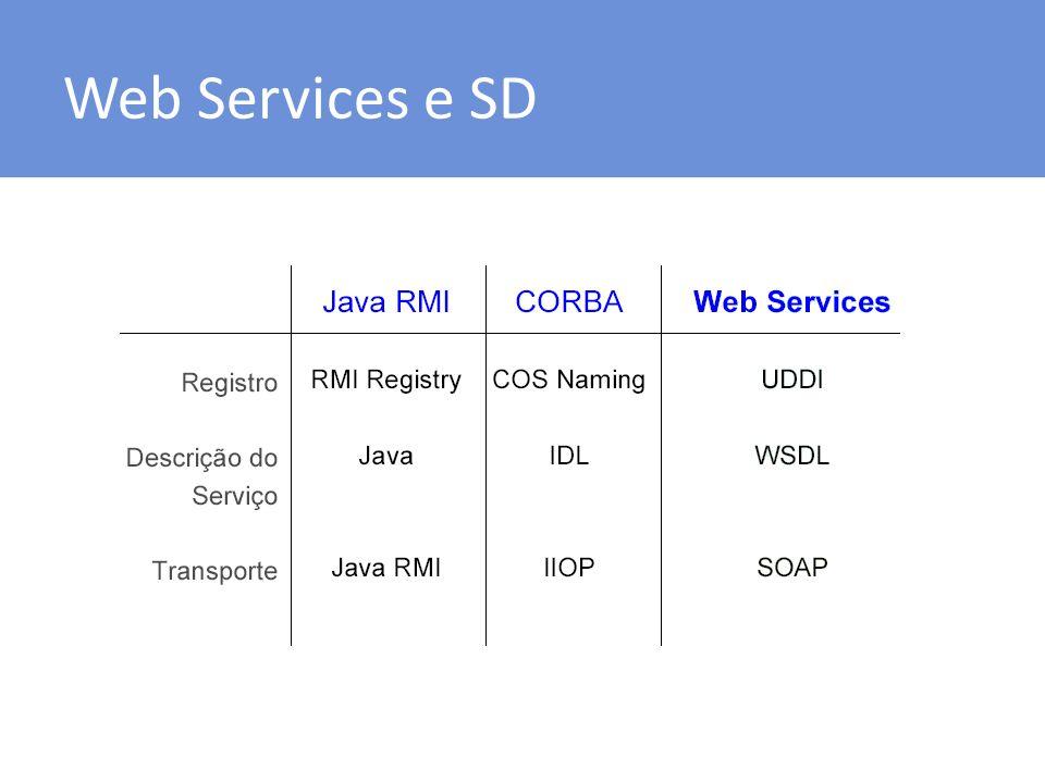 Web Services e SD