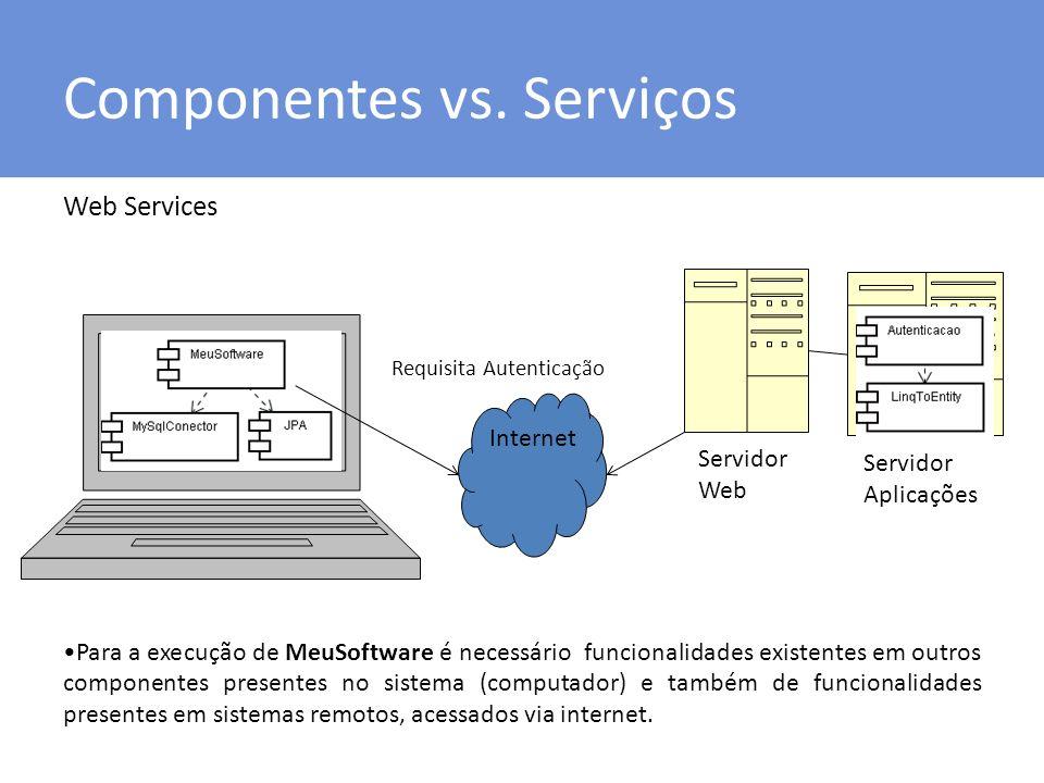 Componentes vs. Serviços