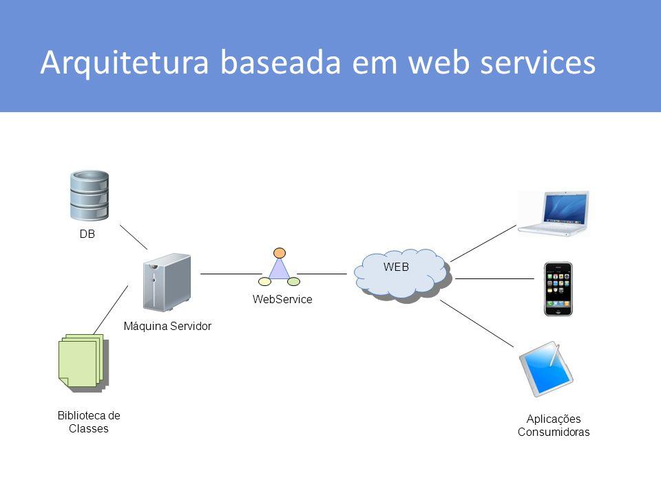 Arquitetura baseada em web services