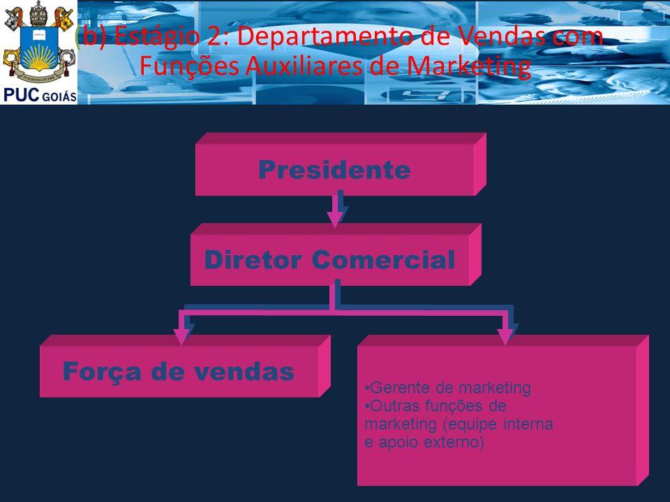 (b) Estágio 2: Departamento de Vendas com Funções Auxiliares de Marketing