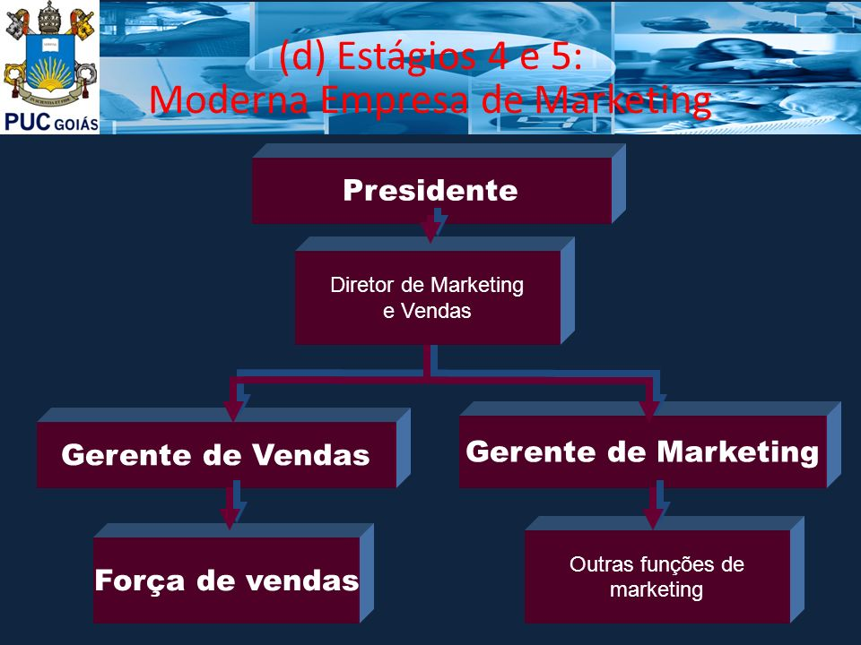 (d) Estágios 4 e 5: Moderna Empresa de Marketing