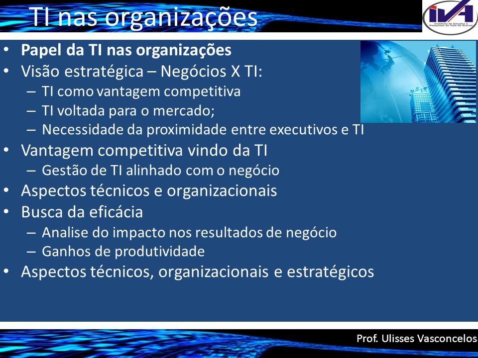 TI nas organizações Papel da TI nas organizações