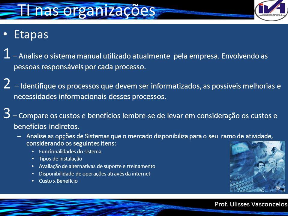TI nas organizações Etapas. 1 – Analise o sistema manual utilizado atualmente pela empresa. Envolvendo as pessoas responsáveis por cada processo.