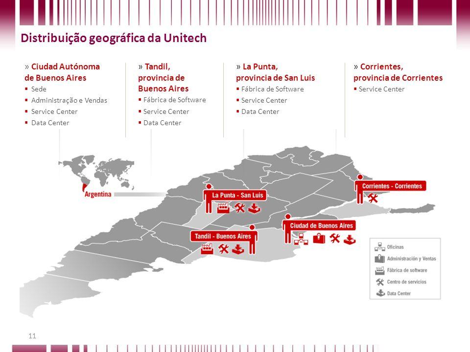 Distribuição geográfica da Unitech
