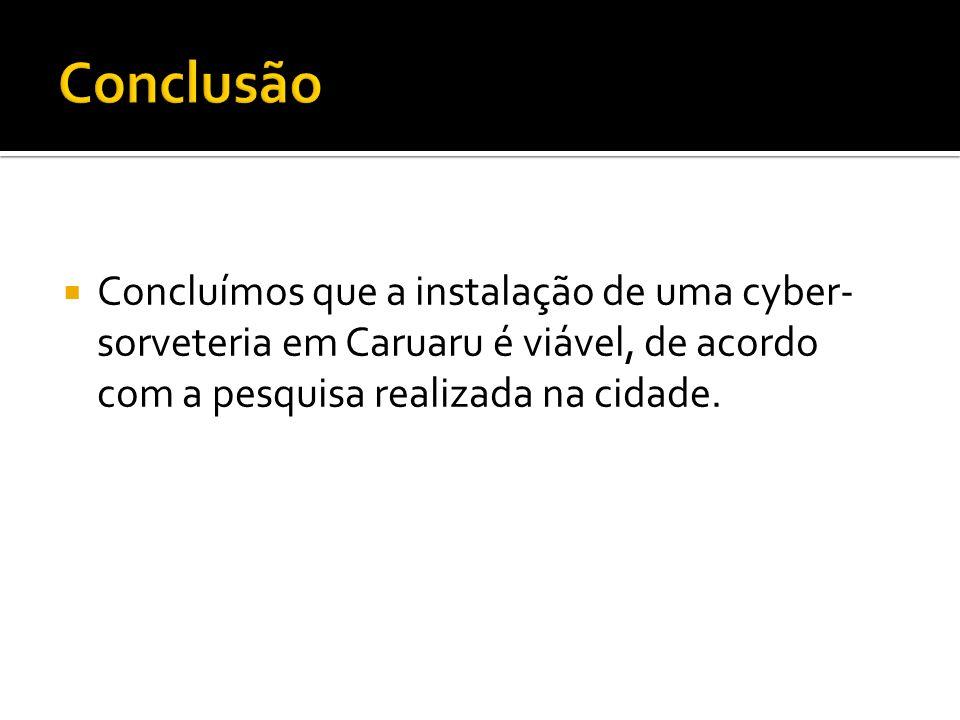 Conclusão Concluímos que a instalação de uma cyber-sorveteria em Caruaru é viável, de acordo com a pesquisa realizada na cidade.