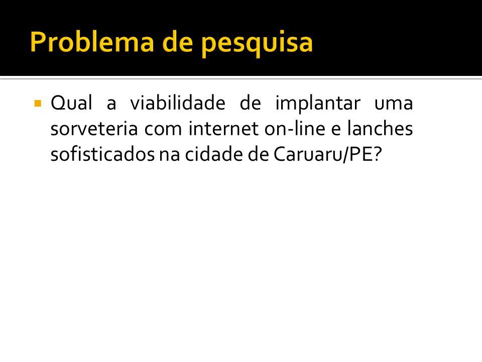 Problema de pesquisa Qual a viabilidade de implantar uma sorveteria com internet on-line e lanches sofisticados na cidade de Caruaru/PE