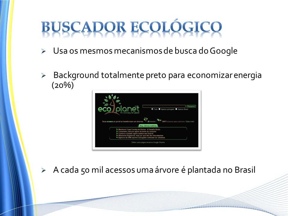 Buscador ecológico Usa os mesmos mecanismos de busca do Google
