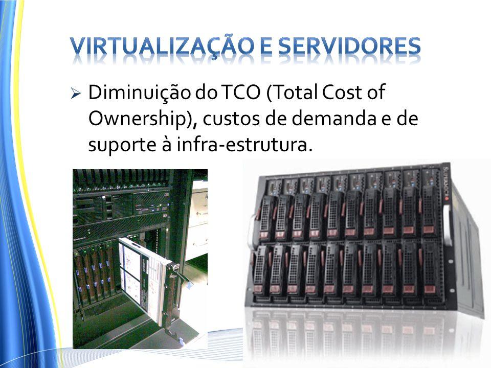 Virtualização e Servidores