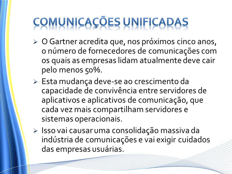 Comunicações unificadas