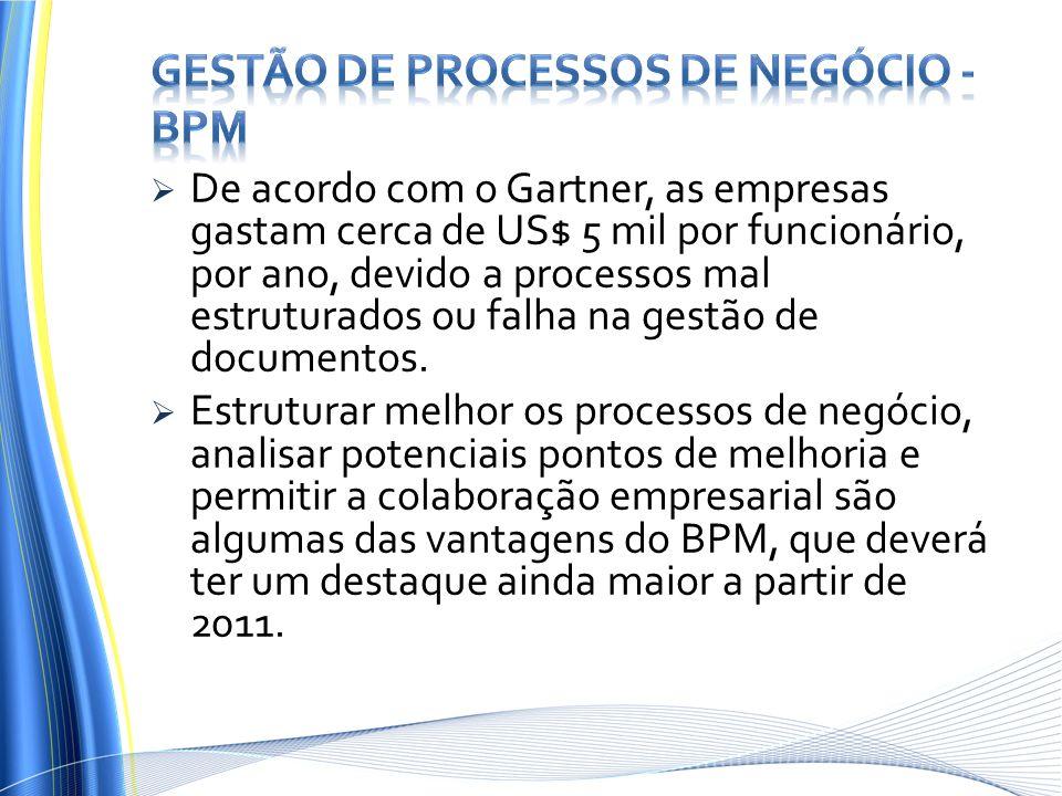 Gestão de Processos de Negócio - BPM