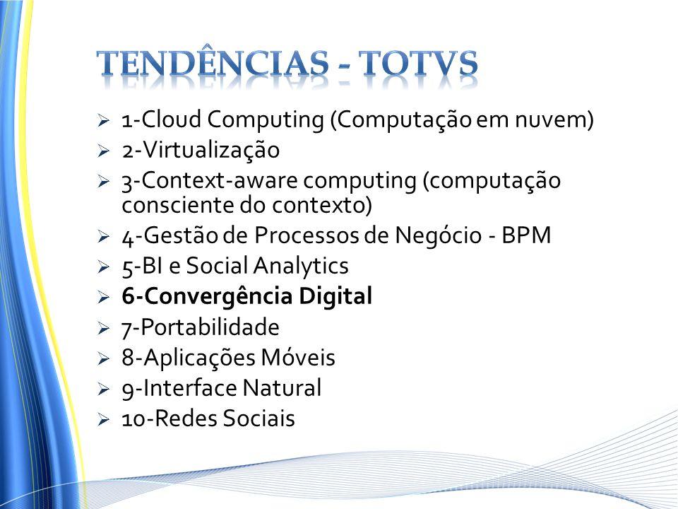 Tendências - totvs 1-Cloud Computing (Computação em nuvem)