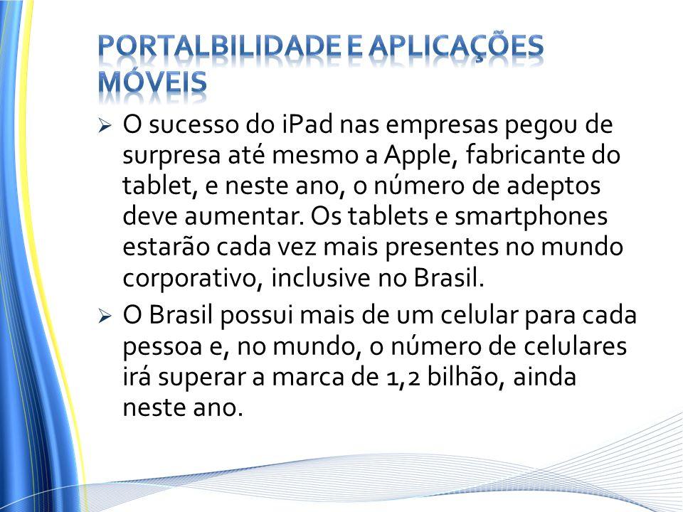 Portalbilidade e aplicações móveis