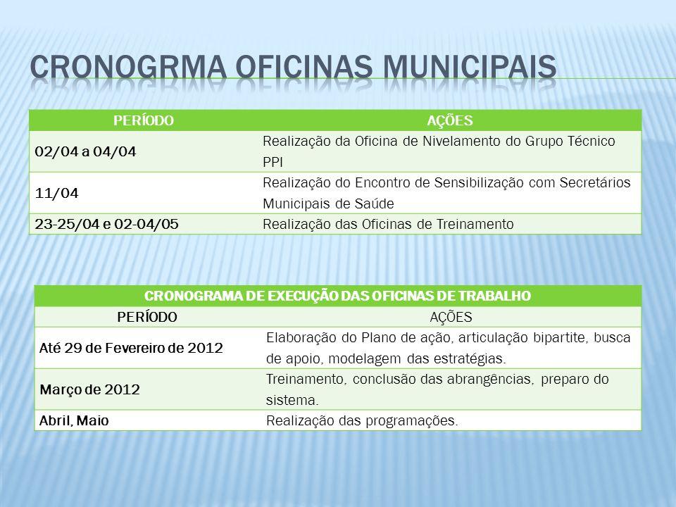 CRONOGRMA OFICINAS MUNICIPAIS