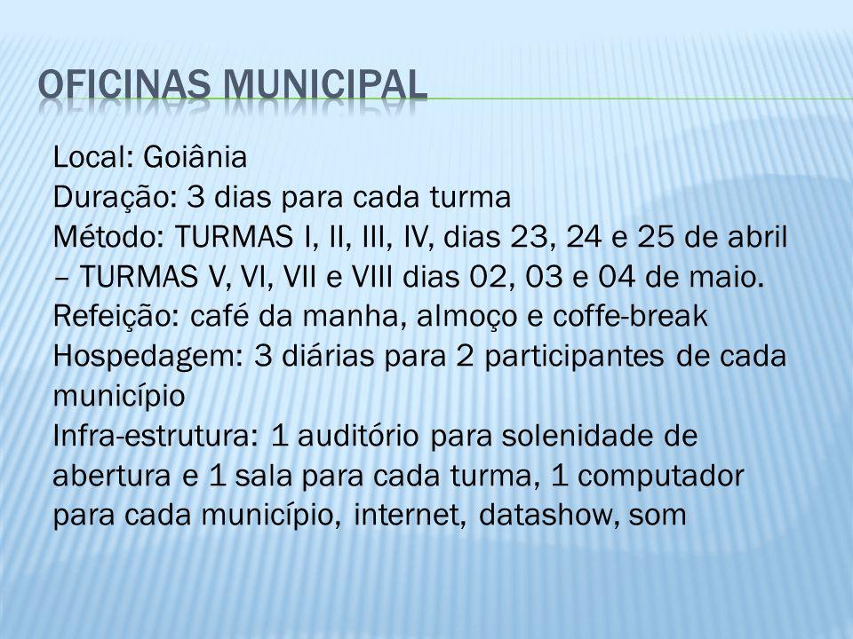 OFICINAS MUNICIPAL Local: Goiânia Duração: 3 dias para cada turma