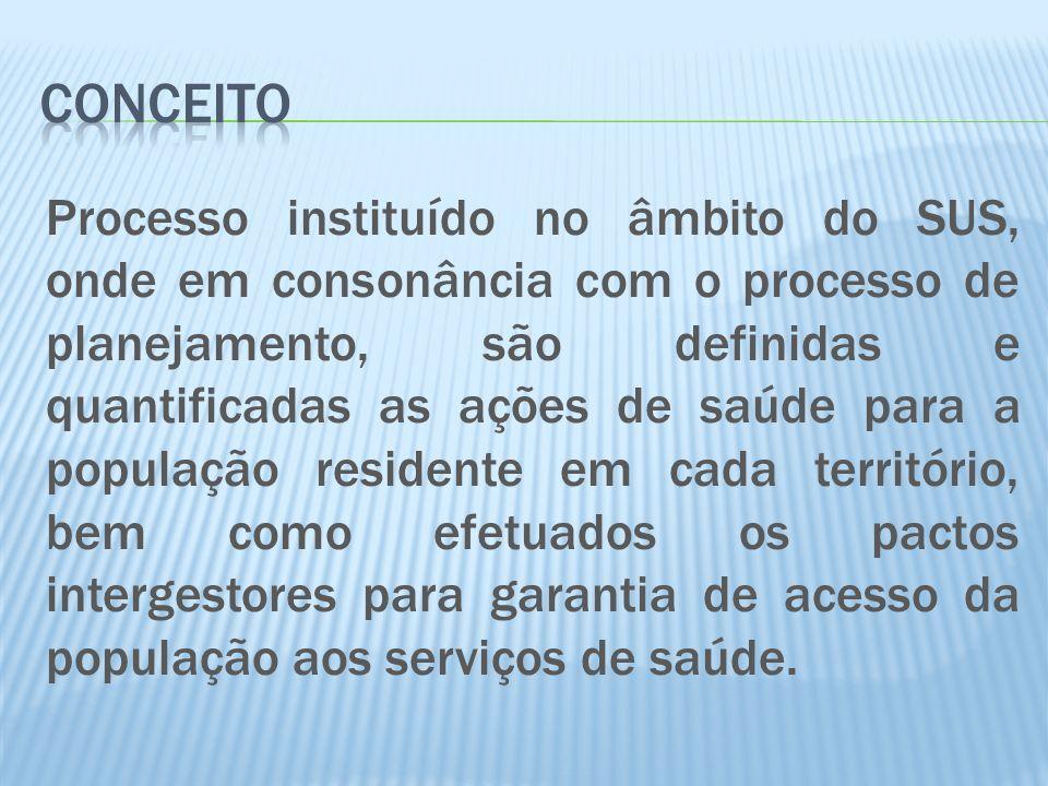 30/03/2017 CONCEITO.