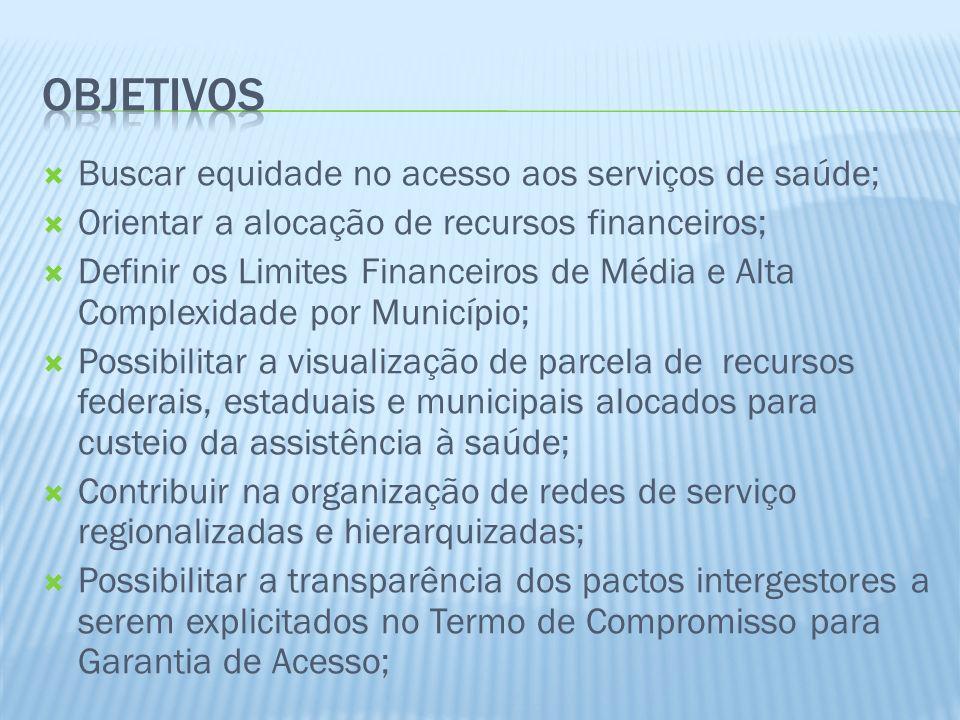 OBJETIVOS Buscar equidade no acesso aos serviços de saúde;