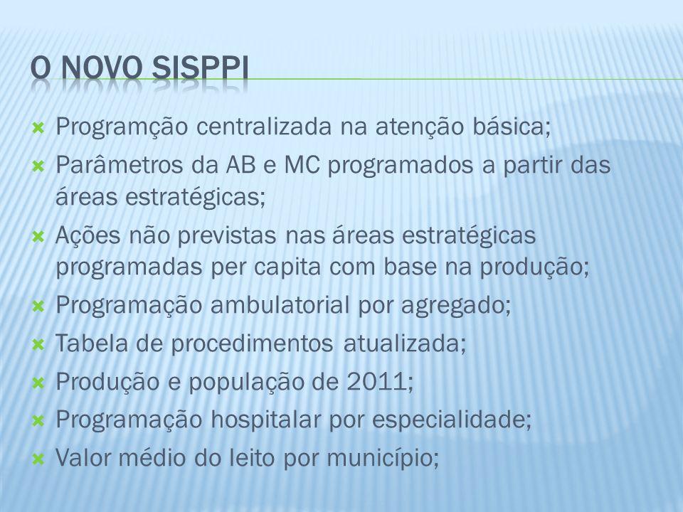 O NOVO SISPPI Programção centralizada na atenção básica;