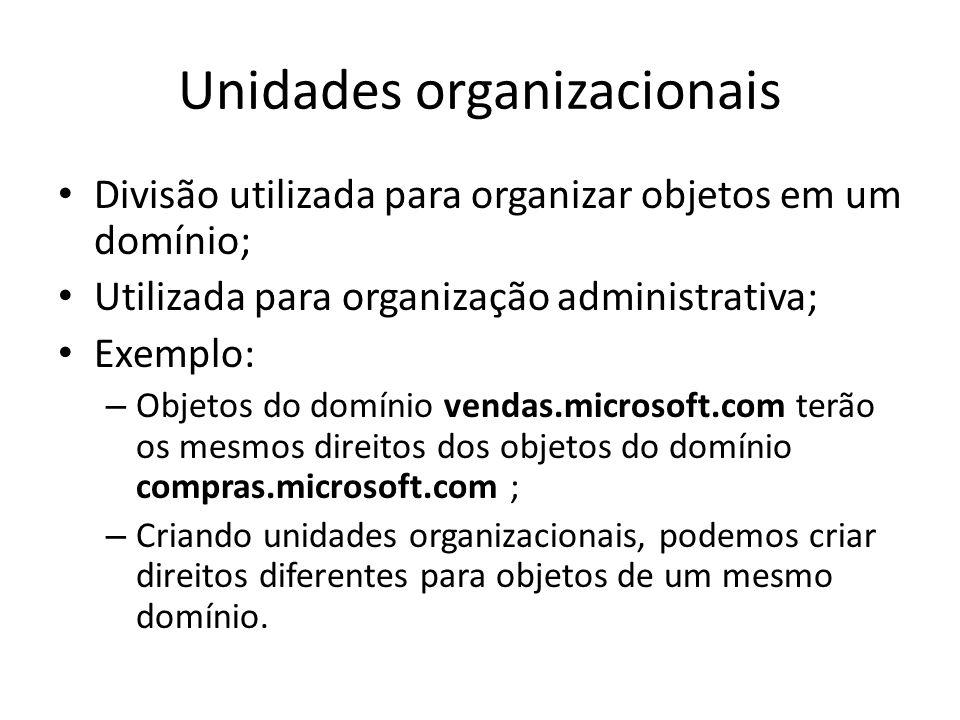 Unidades organizacionais